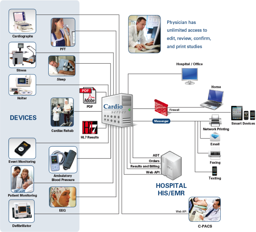 CS_diagram