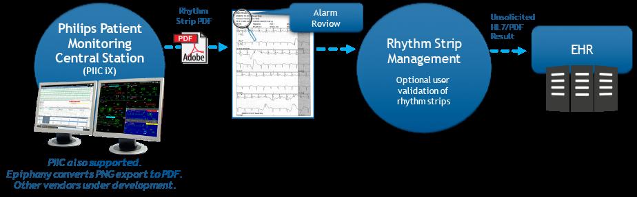RSMdiagram.png